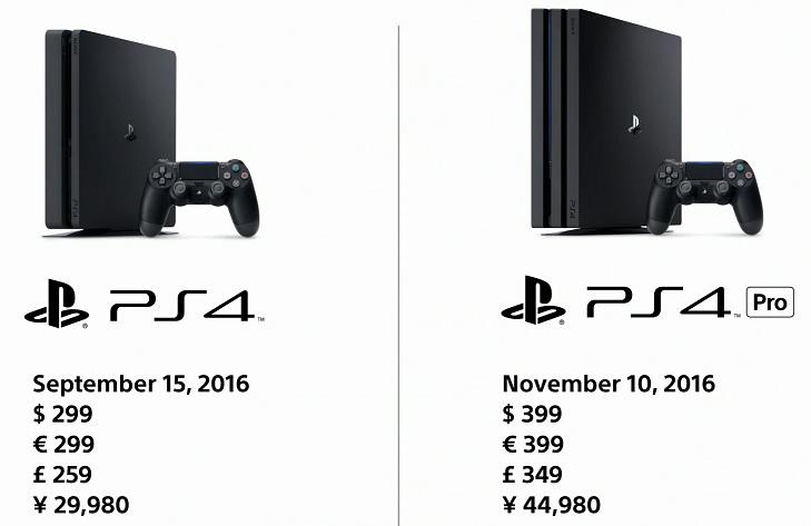 New PlayStation hardware